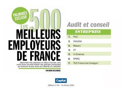 In Extenso fait partie des 500 meilleurs employeurs de France